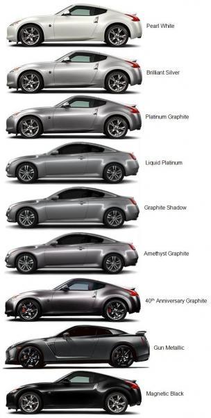 Nissan Gtr Gun Metal Color Code Autos Post