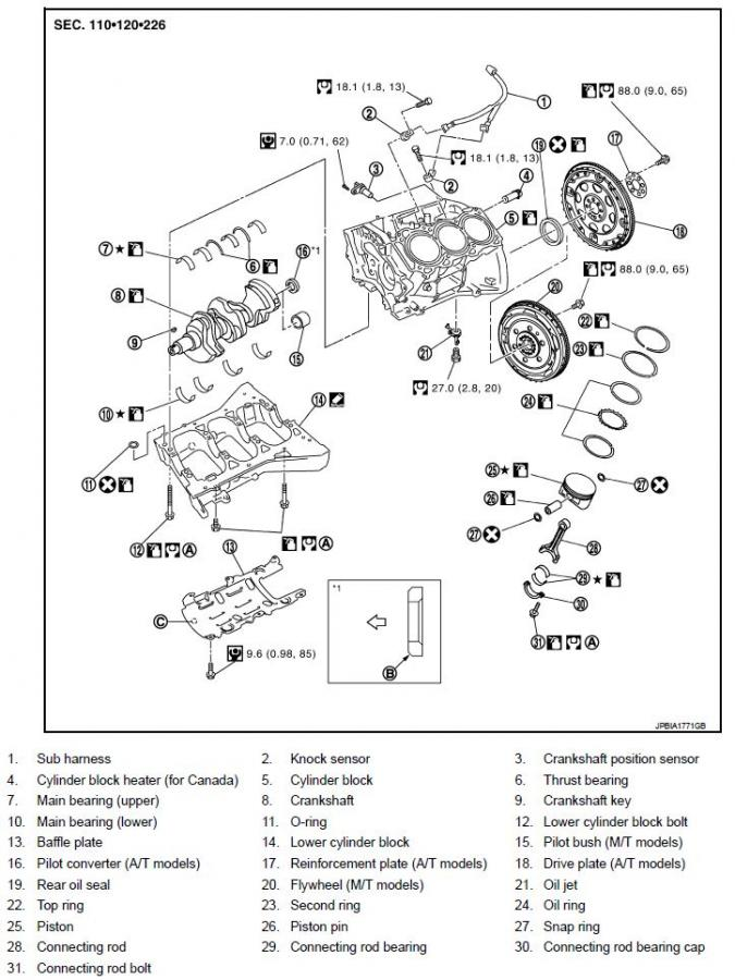 DIY: Replacing Your Clutch, Pressure Plate, Flywheel, and