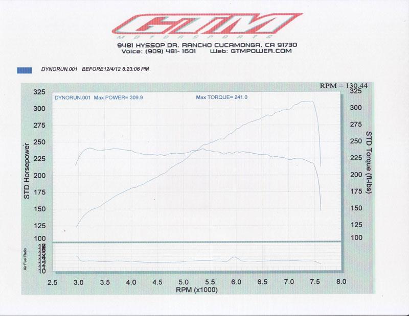 N/A HP BRAG thread - Nissan 370Z Forum