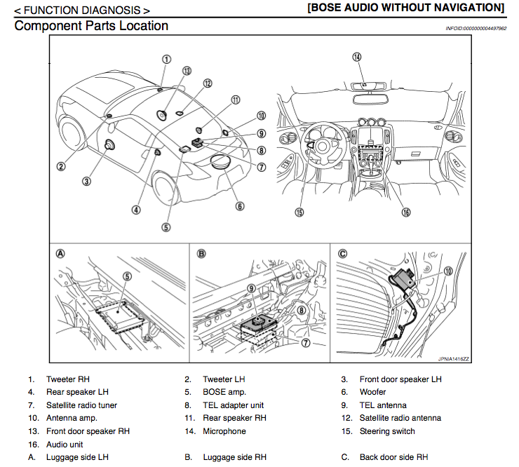 what goes here nissan 370z forum rh the370z com 2009 nissan 370z service manual 370z 2009 owners manual