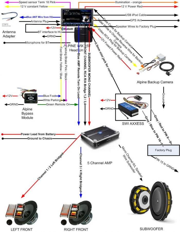 marine audio wiring diagram  description wiring diagrams